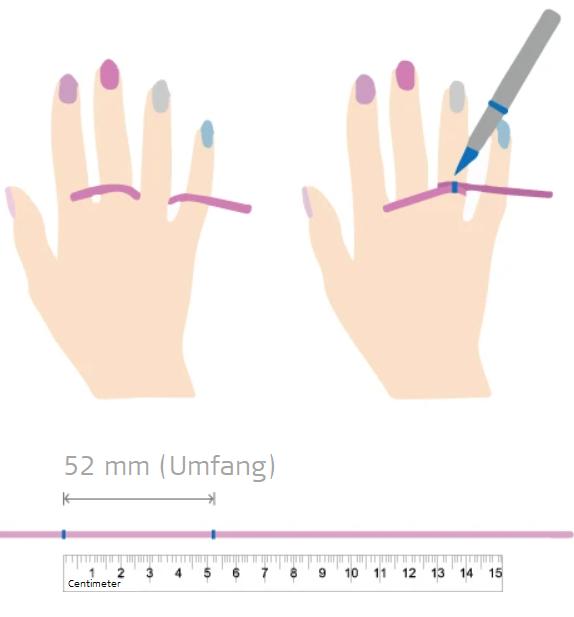 measure_de